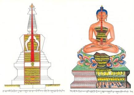 buddha stupa spiritual antenna