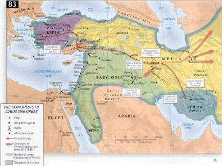 Cyrus' Persian Kingdom
