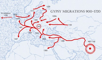 gypsy migrations
