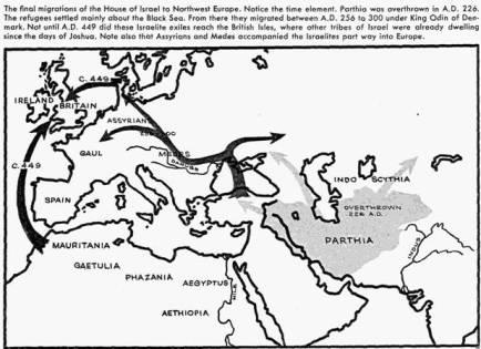 israelite migration as scythians into eurasia