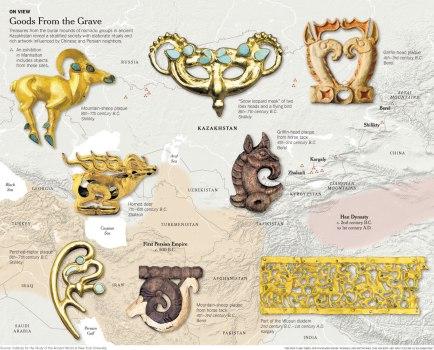 scythian artifacts