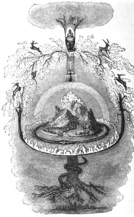 RootsYggdrassilSmith1881