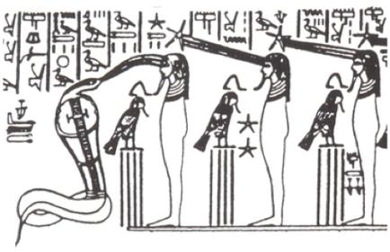 egyptian kundalini spirit channeling through the 3rd eye minds eye