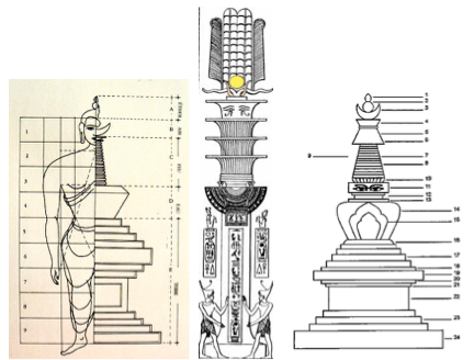 egyptian ptah stupa buddha