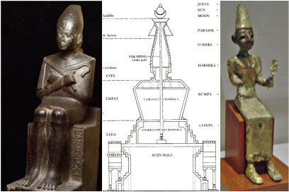 buddha baal ptah seated temple body stupa