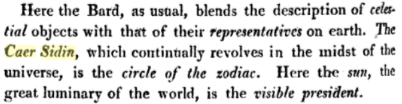 The Mythology and Rites of the British Druids, Ascertained by National Documents; and Compared with the General Traditions and Customs of Heathenism, As Illustrated by the Most Eminent Antiquaries of Our Age, By Edward Davies, PG 296