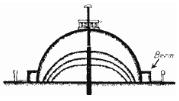 stupa axis mundi