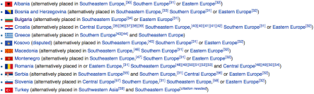 List of countries included in the Balkans region