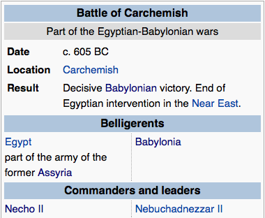 Battle of Carchemish info