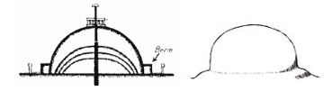 stupa mound axis mundi gab