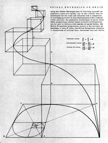 """Anne Griswold Tyng, """"Form finds Symmetry in Geometry,"""" in Zodiac 19, 1969 (also used by Jain108 to illustrate """"Cubes of Phi Forming the Ram's Horn"""")"""