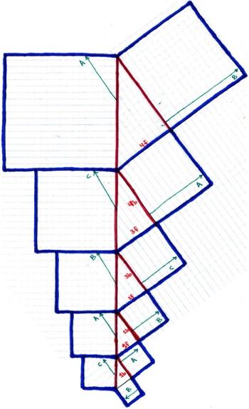 fractal pythagorean squares theorem