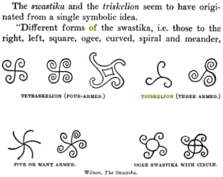 Life Symbols as Related to Sex Symbolism: A Brief Study Into the Origin and Significance of Certain Symbols, By Elizabeth Edwards Goldsmith, PG 236
