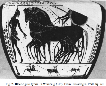 scythian horses