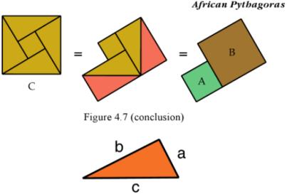 african pythagorean theorem