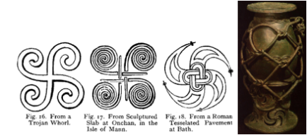 isle of man trojan roman solomon knots