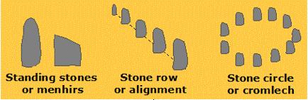 Stone circle amir moors megaliths