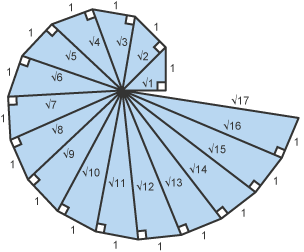 phi 2d psi 3d infinity
