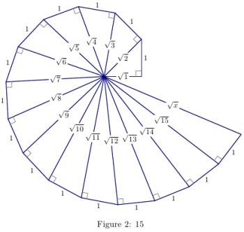 fractal phi golden mean infinity shell