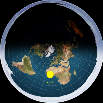 flat earth equinox diagram