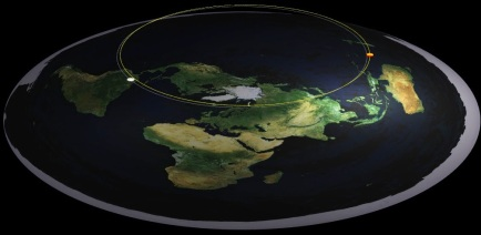 flat earth plane model