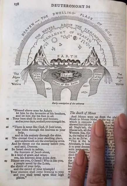 flat earth bible page