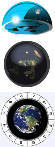 geocentric earth dome diagram