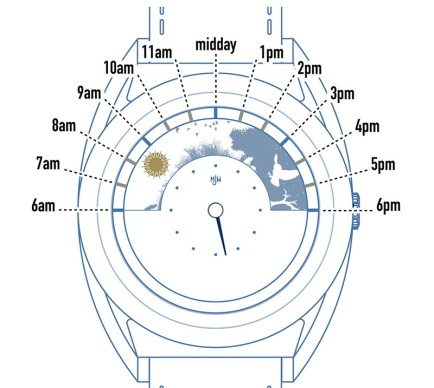 sun-and-moon-watch clock