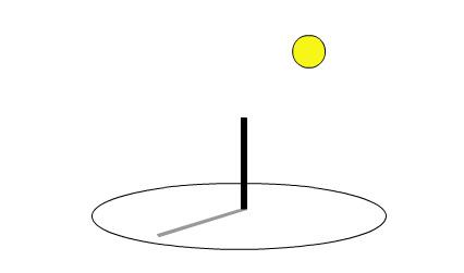 sunstick