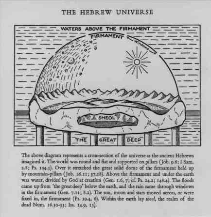 the hebrew universe diagram